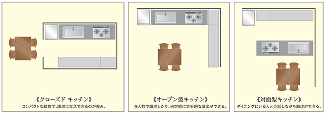 column_kitchen-topics_4